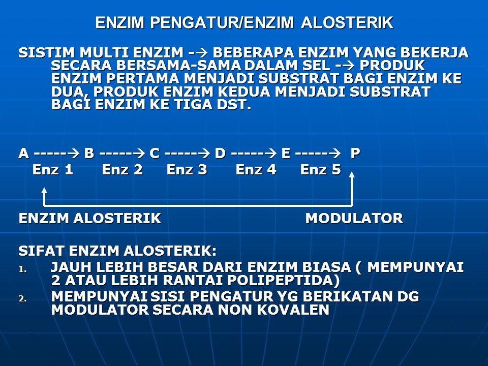 ENZIM PENGATUR/ENZIM ALOSTERIK SISTIM MULTI ENZIM -  BEBERAPA ENZIM YANG BEKERJA SECARA BERSAMA-SAMA DALAM SEL -  PRODUK ENZIM PERTAMA MENJADI SUBST