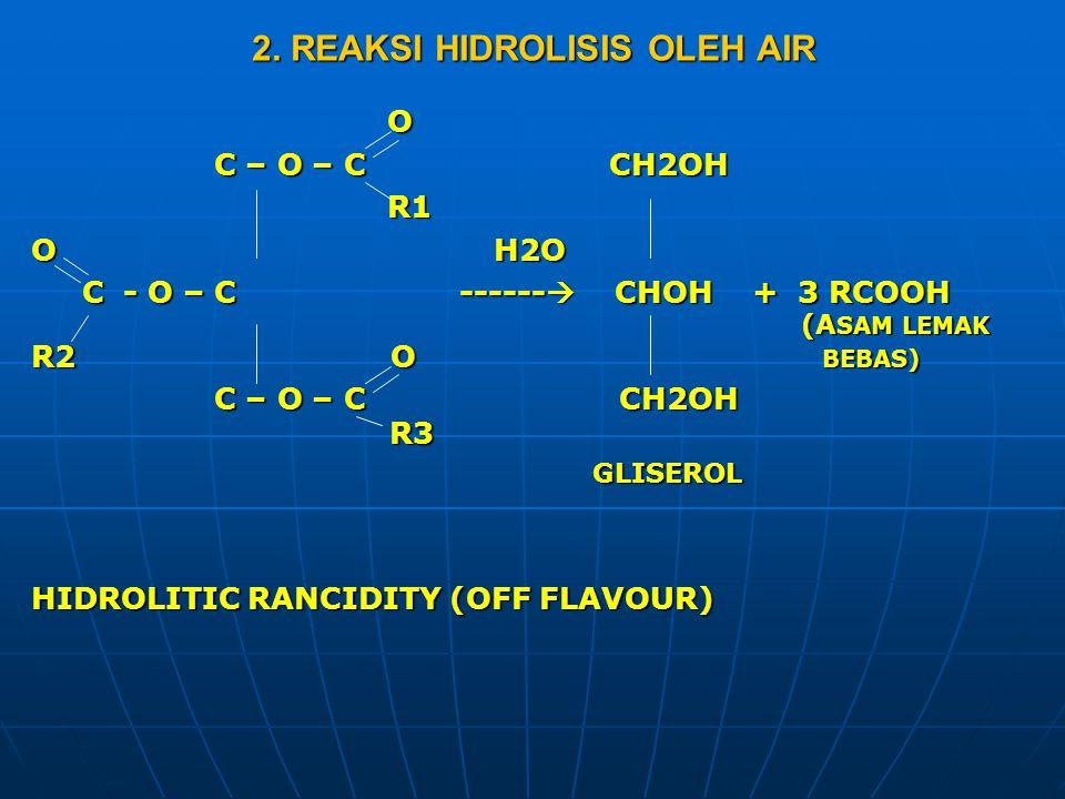 2. REAKSI HIDROLISIS OLEH AIR O C – O – C CH2OH C – O – C CH2OH R1 R1 O H2O C - O – C ------  CHOH + 3 RCOOH C - O – C ------  CHOH + 3 RCOOH (A SAM