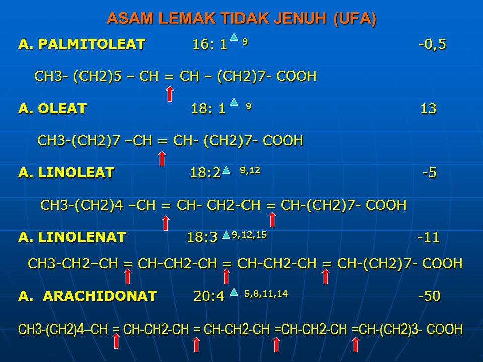 ASAM LEMAK TIDAK JENUH (UFA) A. PALMITOLEAT 16: 1 9 -0,5 CH3- (CH2)5 – CH = CH – (CH2)7- COOH CH3- (CH2)5 – CH = CH – (CH2)7- COOH A. OLEAT 18: 1 9 13