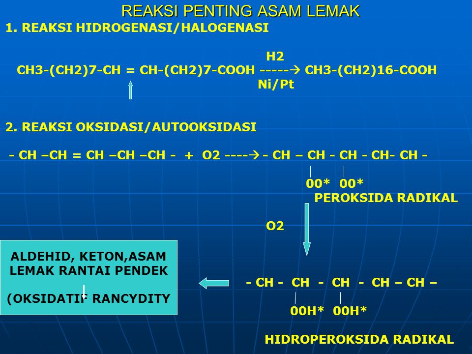 REAKSI PENTING ASAM LEMAK 1. REAKSI HIDROGENASI/HALOGENASI H2 CH3-(CH2)7-CH = CH-(CH2)7-COOH -----  CH3-(CH2)16-COOH Ni/Pt 2. REAKSI OKSIDASI/AUTOOKS
