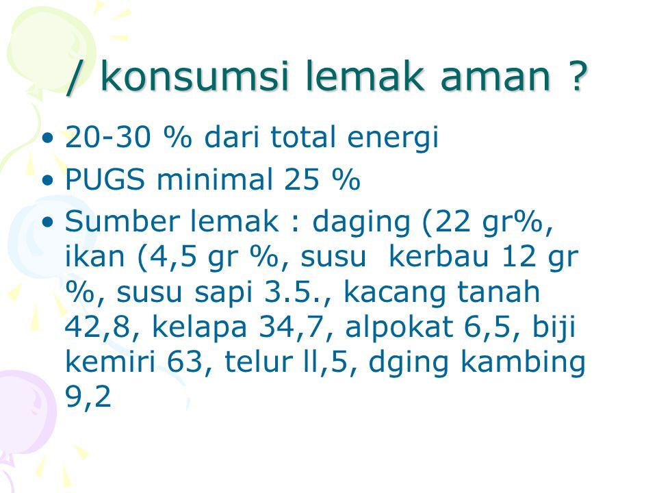 / konsumsi lemak aman ? 20-30 % dari total energi PUGS minimal 25 % Sumber lemak : daging (22 gr%, ikan (4,5 gr %, susu kerbau 12 gr %, susu sapi 3.5.