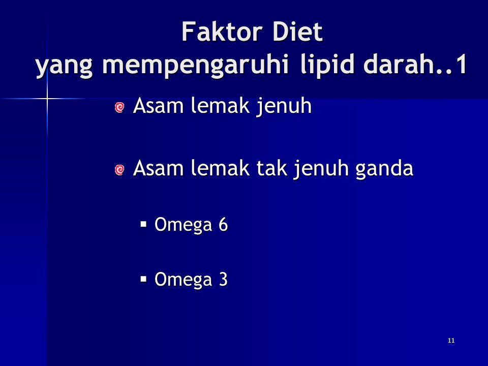 Faktor Diet yang mempengaruhi lipid darah..1 Asam lemak jenuh Asam lemak tak jenuh ganda  Omega  Omega 6 3 11