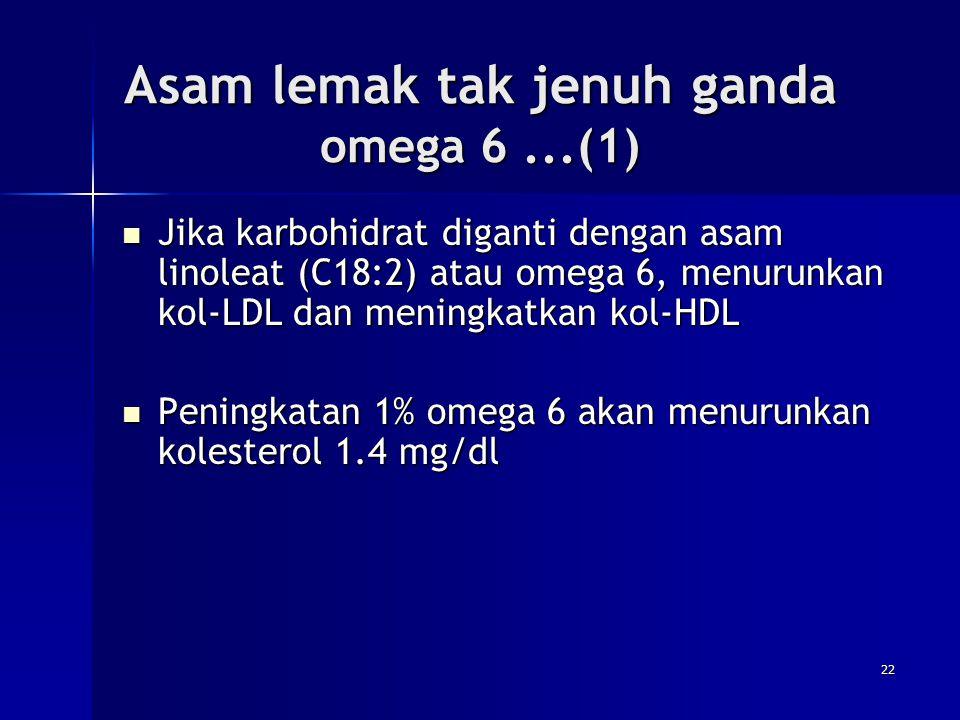 Asam lemak tak jenuh ganda omega 6...(1) Jika karbohidrat diganti dengan asam linoleat (C18:2) atau omega 6, menurunkan kol-LDL dan meningkatkan kol-H