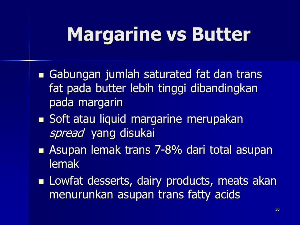 Margarine vs Butter Gabungan jumlah saturated fat dan trans fat pada butter lebih tinggi dibandingkan pada margarin Gabungan jumlah saturated fat dan