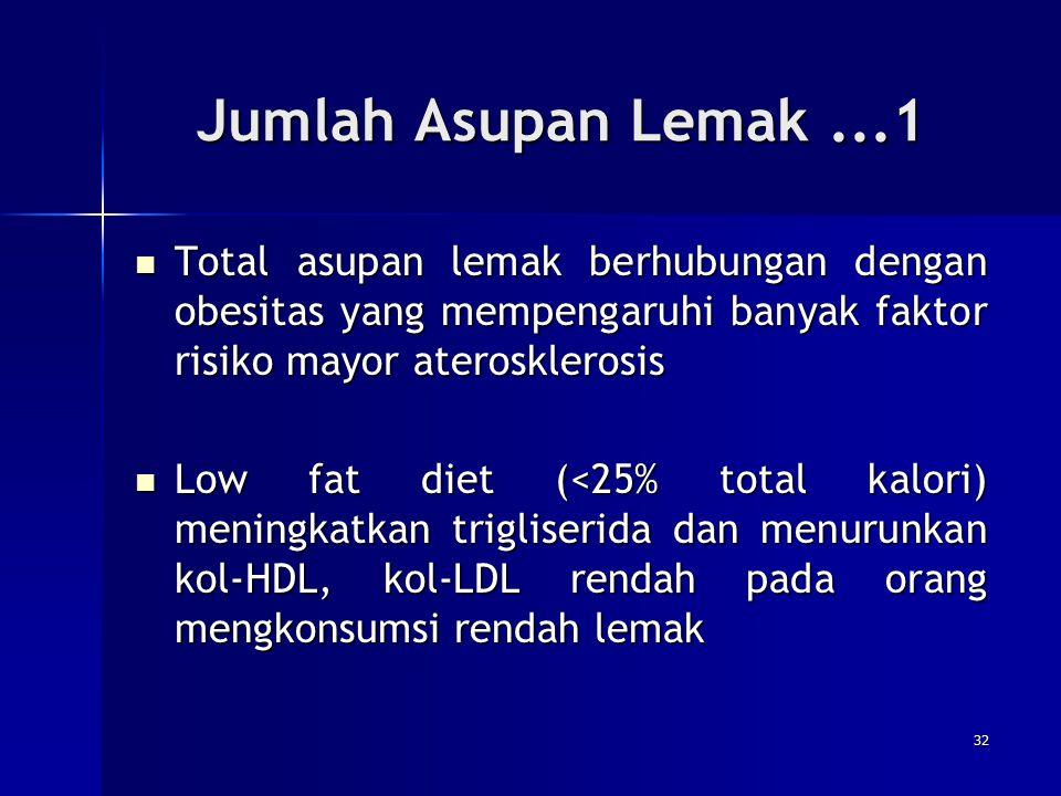 Jumlah Asupan Lemak...1 Total asupan lemak berhubungan dengan obesitas yang mempengaruhi banyak faktor risiko mayor aterosklerosis Total asupan lemak