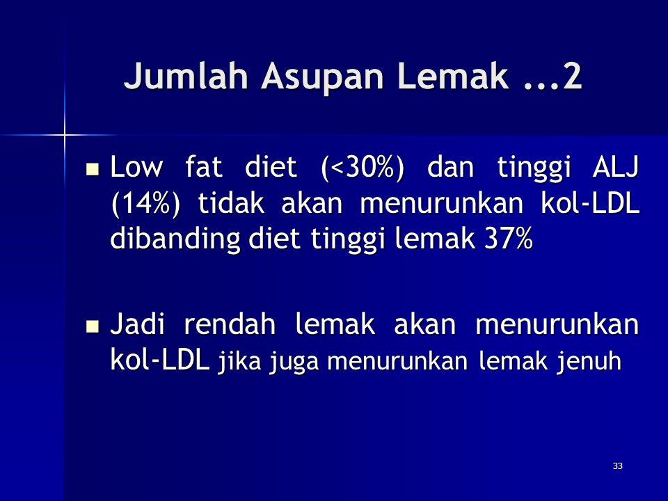 Jumlah Asupan Lemak...2 Low fat diet (<30%) dan tinggi ALJ (14%) tidak akan menurunkan kol-LDL dibanding diet tinggi lemak 37% Low fat diet (<30%) dan