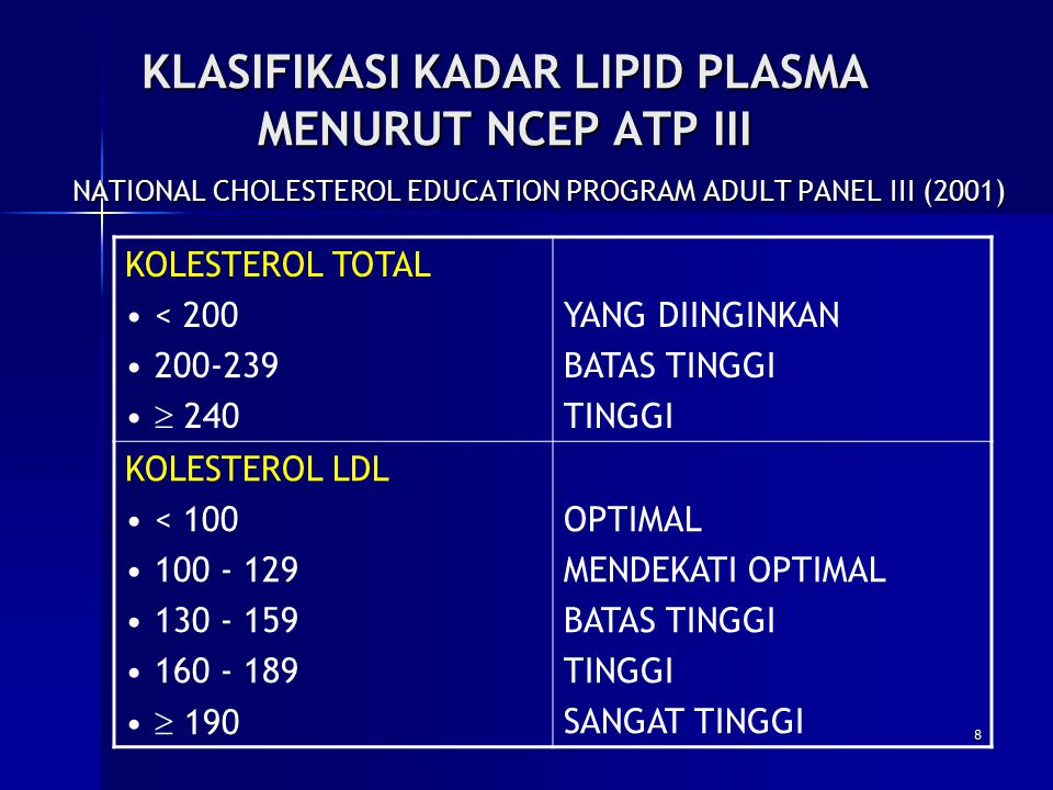 KLASIFIKASI KADAR LIPID PLASMA MENURUT NCEP ATP III NATIONAL CHOLESTEROL EDUCATION PROGRAM ADULT PANEL III (2001) NATIONAL CHOLESTEROL EDUCATION PROGRAM ADULT PANEL III (2001) KOLESTEROL TOTAL < 200 200-239  240 YANG DIINGINKAN BATAS TINGGI TINGGI KOLESTEROL LDL < 100 100 - 129 130 - 159 160 - 189  190 OPTIMAL MENDEKATI OPTIMAL BATAS TINGGI TINGGI SANGAT TINGGI 8
