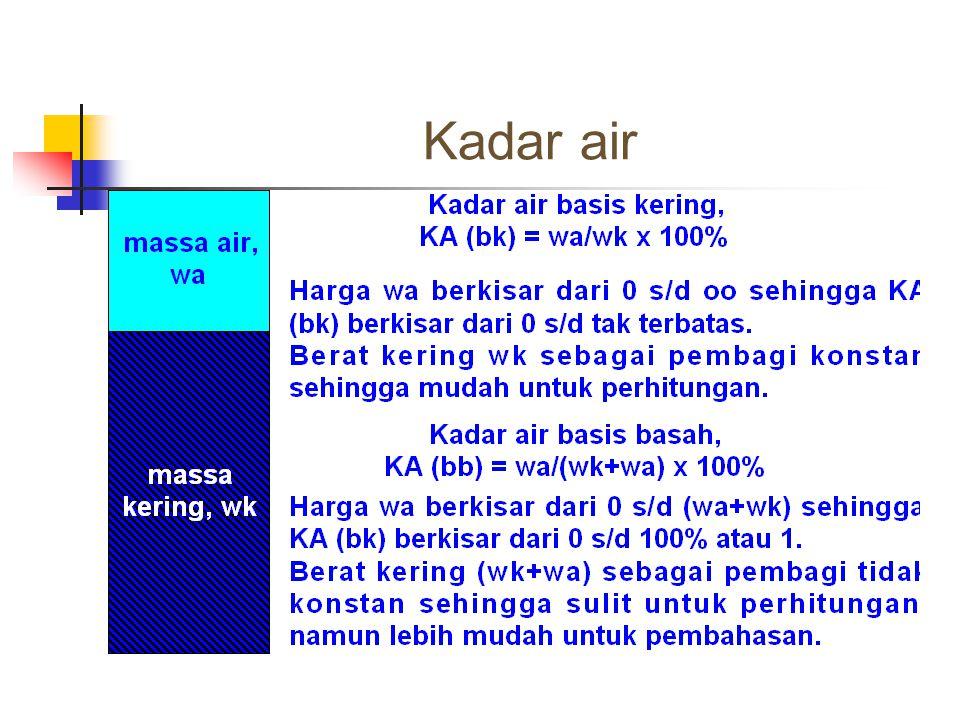Pengertian Dasar (2) Kisaran KA (bk) 0 s/d  dengan pembagi konstan.