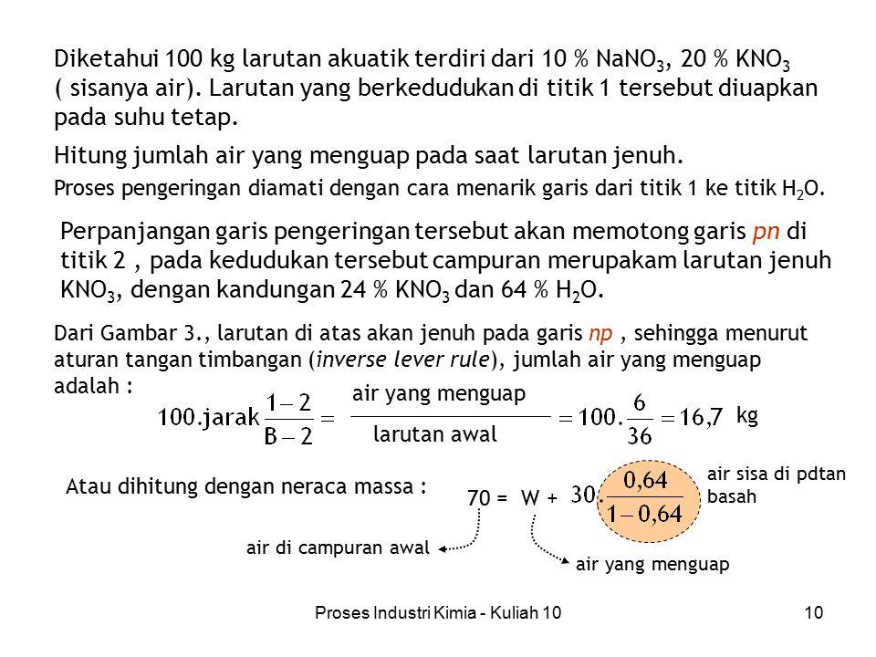 Proses Industri Kimia - Kuliah 1010 Diketahui 100 kg larutan akuatik terdiri dari 10 % NaNO 3, 20 % KNO 3 ( sisanya air). Larutan yang berkedudukan di