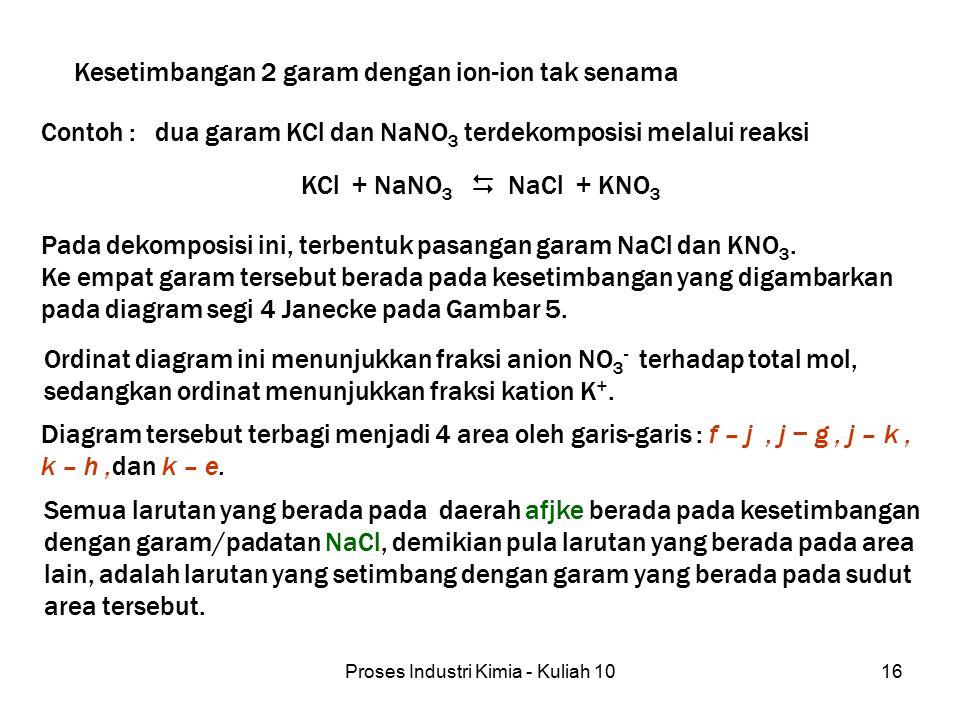 Proses Industri Kimia - Kuliah 1016 Kesetimbangan 2 garam dengan ion-ion tak senama KCl + NaNO 3  NaCl + KNO 3 Semua larutan yang berada pada daerah