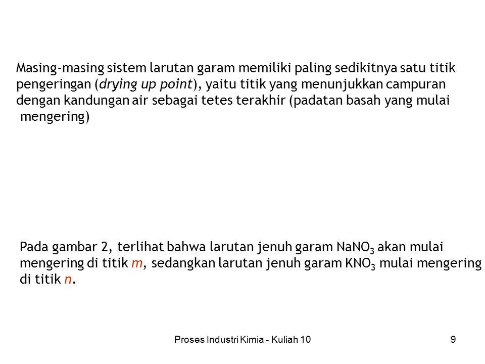 Proses Industri Kimia - Kuliah 1020 KNO 3 KClNaCl NaNO 3 00,20,40,60,81,0 0,2 0,4 0,6 0,8 1, 0 4 4 4 5 5 5 6 7 8 6 6 7 7 8 8 9 9 10 11 14 13 1212 k i M ab d c e f g h P