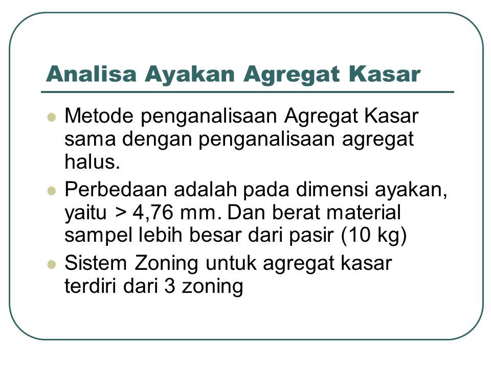 Analisa Ayakan Agregat Kasar Metode penganalisaan Agregat Kasar sama dengan penganalisaan agregat halus.