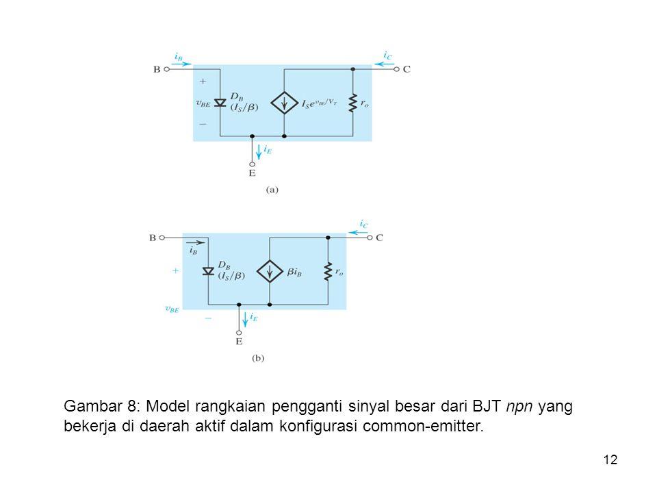 12 Gambar 8: Model rangkaian pengganti sinyal besar dari BJT npn yang bekerja di daerah aktif dalam konfigurasi common-emitter.