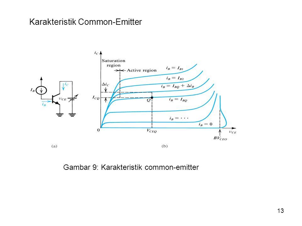 13 Karakteristik Common-Emitter Gambar 9: Karakteristik common-emitter