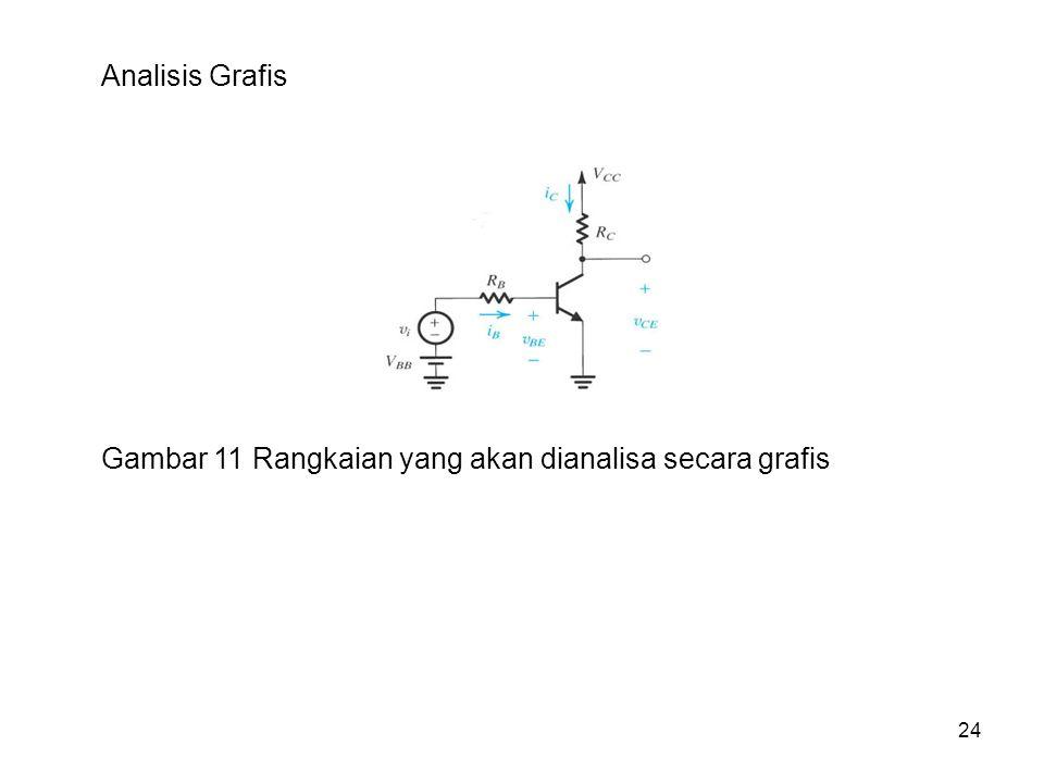 24 Analisis Grafis Gambar 11 Rangkaian yang akan dianalisa secara grafis