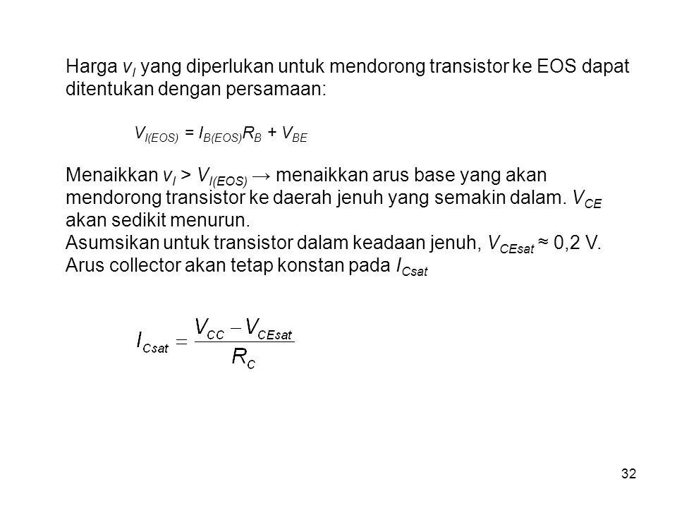 32 Harga v I yang diperlukan untuk mendorong transistor ke EOS dapat ditentukan dengan persamaan: V I(EOS) = I B(EOS) R B + V BE Menaikkan v I > V I(E