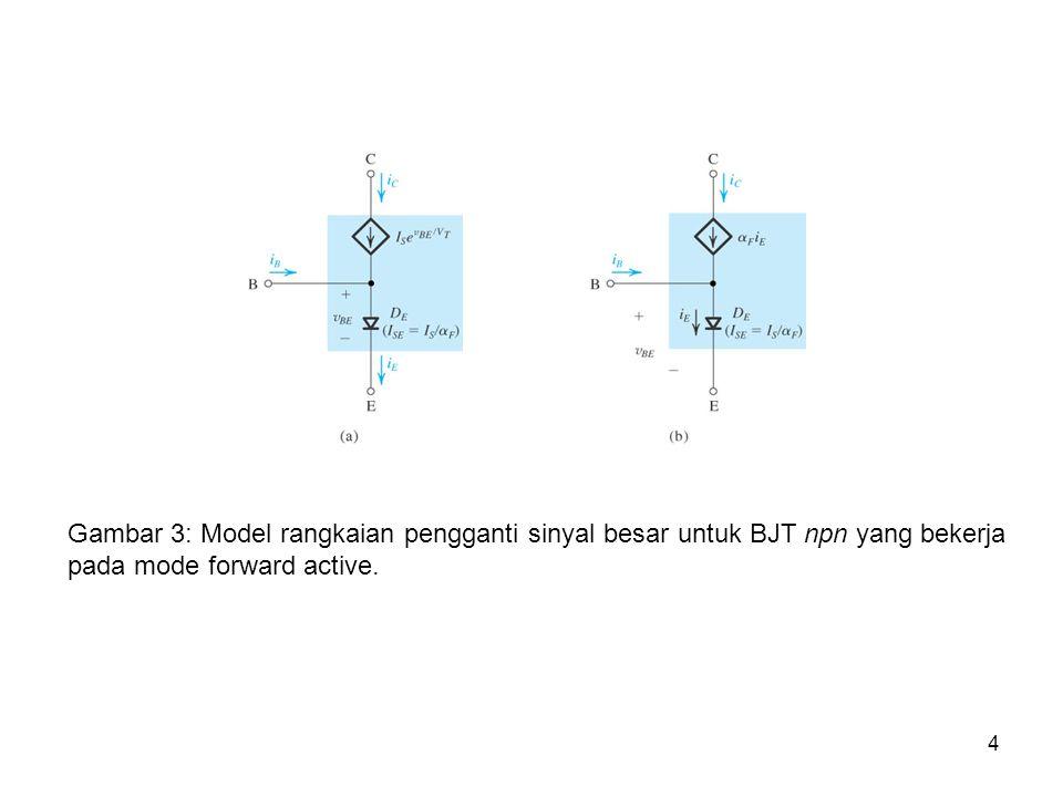 4 Gambar 3: Model rangkaian pengganti sinyal besar untuk BJT npn yang bekerja pada mode forward active.