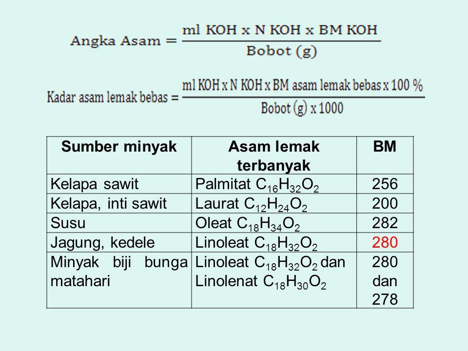 Sumber minyakAsam lemak terbanyak BM Kelapa sawitPalmitat C 16 H 32 O 2 256 Kelapa, inti sawitLaurat C 12 H 24 O 2 200 SusuOleat C 18 H 34 O 2 282 Jag