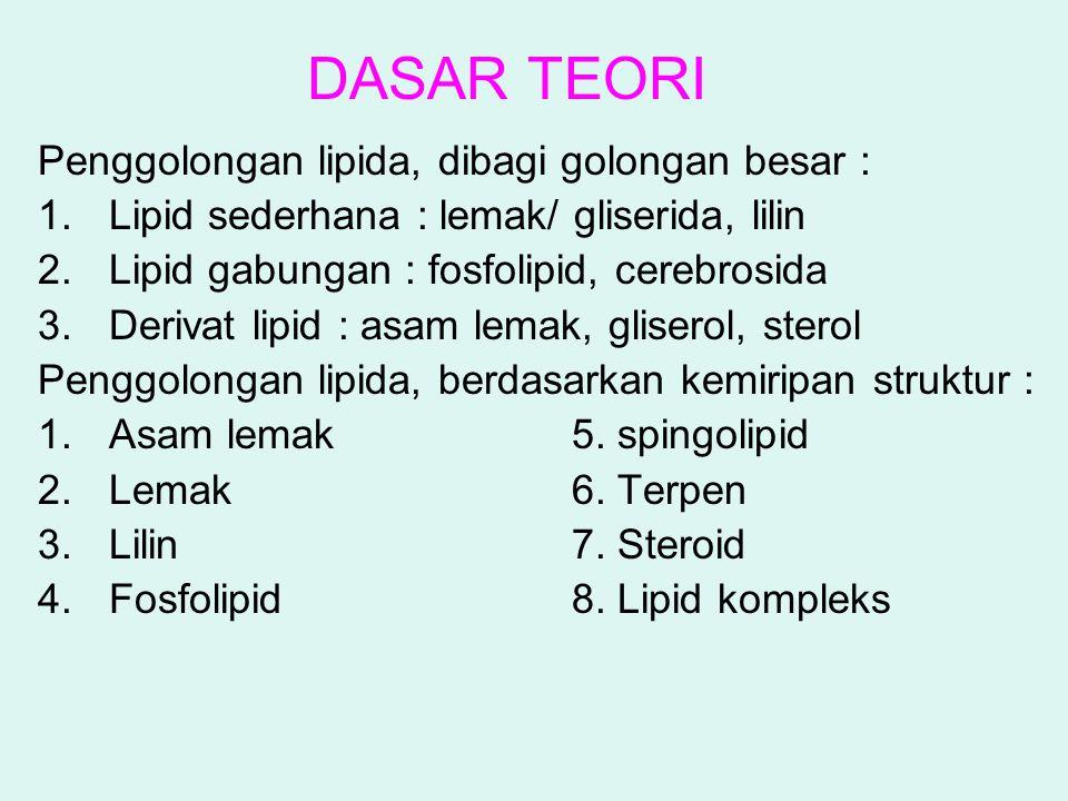 DASAR TEORI Penggolongan lipida, dibagi golongan besar : 1.Lipid sederhana : lemak/ gliserida, lilin 2.Lipid gabungan : fosfolipid, cerebrosida 3.Deri