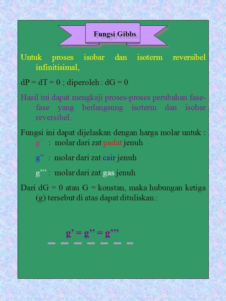 Dari persamaan di atas, untuk zat murni reversibel infinitisimal dengan menggunakan diferensial parsial, maka : dG = - S dT + V dP dG = V dP – S dT Fungsi Gibbs