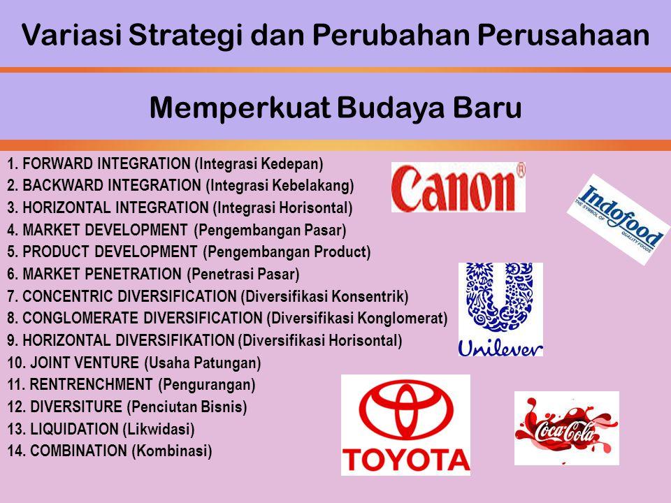 Variasi Strategi dan Perubahan Perusahaan 1. FORWARD INTEGRATION (Integrasi Kedepan) 2. BACKWARD INTEGRATION (Integrasi Kebelakang) 3. HORIZONTAL INTE