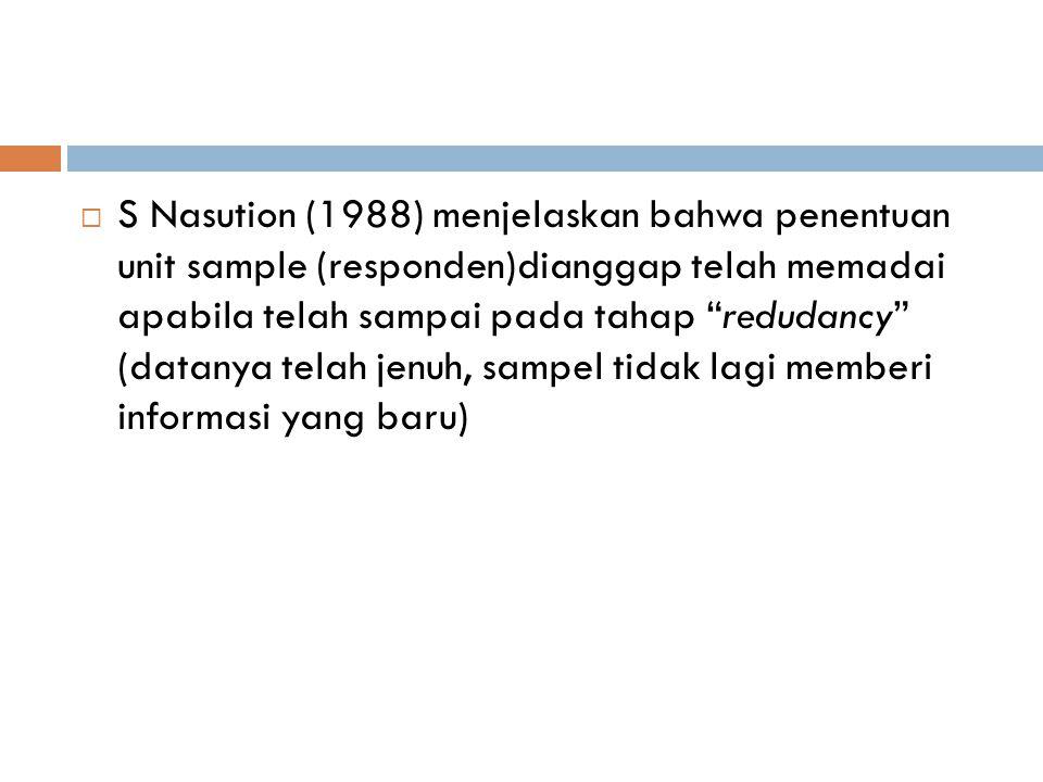 """ S Nasution (1988) menjelaskan bahwa penentuan unit sample (responden)dianggap telah memadai apabila telah sampai pada tahap """"redudancy"""" (datanya tel"""
