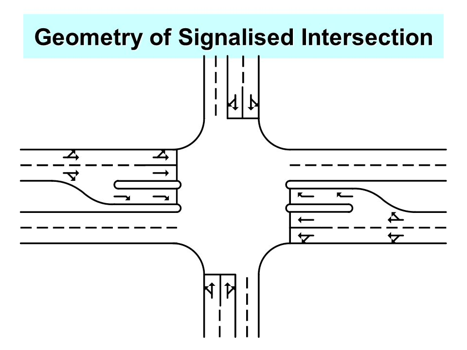 Geometry of Signalised Intersection