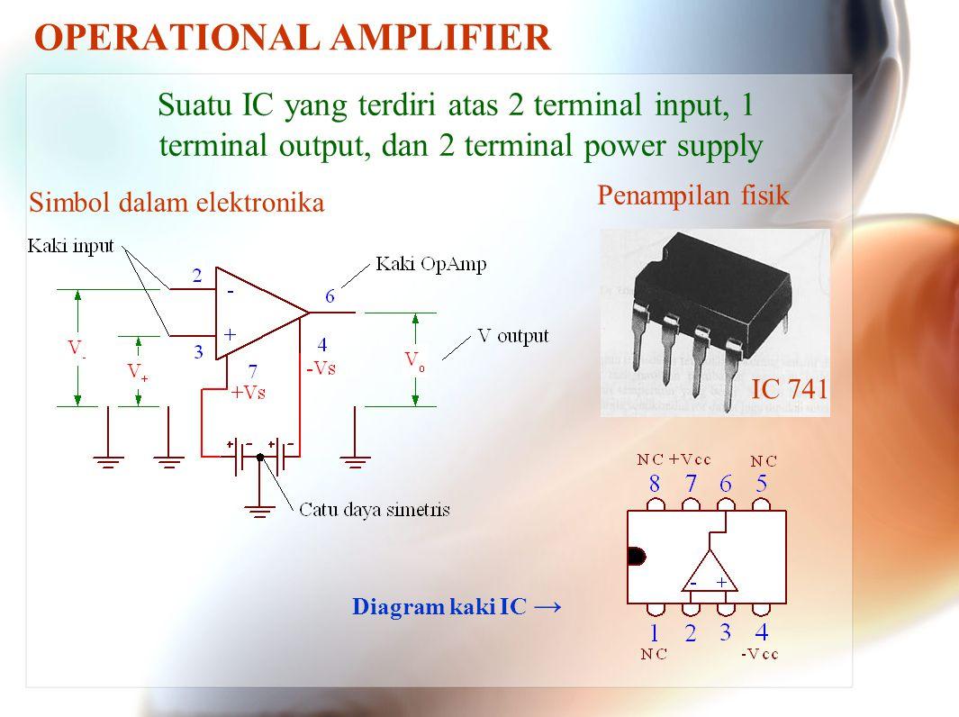 OPERATIONAL AMPLIFIER Suatu IC yang terdiri atas 2 terminal input, 1 terminal output, dan 2 terminal power supply Penampilan fisik Simbol dalam elektr
