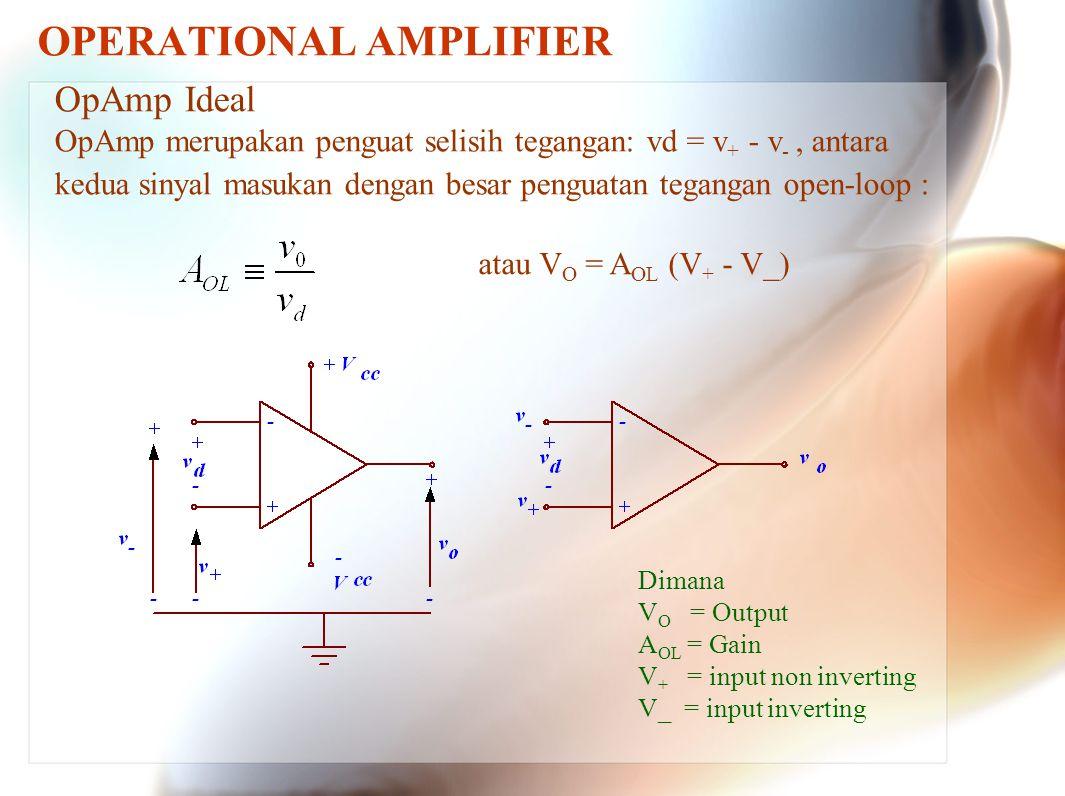 OPERATIONAL AMPLIFIER OpAmp Ideal OpAmp merupakan penguat selisih tegangan: vd = v + - v -, antara kedua sinyal masukan dengan besar penguatan teganga