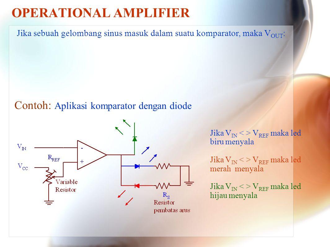 OPERATIONAL AMPLIFIER Jika sebuah gelombang sinus masuk dalam suatu komparator, maka V OUT : Contoh: Aplikasi komparator dengan diode Jika V IN V REF