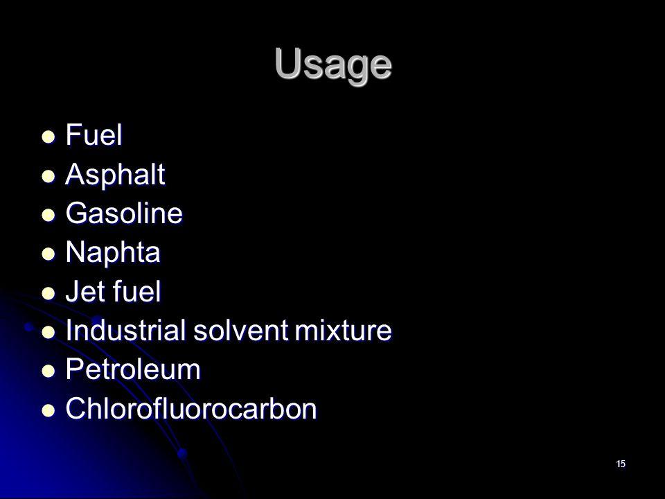 15 Usage Fuel Fuel Asphalt Asphalt Gasoline Gasoline Naphta Naphta Jet fuel Jet fuel Industrial solvent mixture Industrial solvent mixture Petroleum Petroleum Chlorofluorocarbon Chlorofluorocarbon