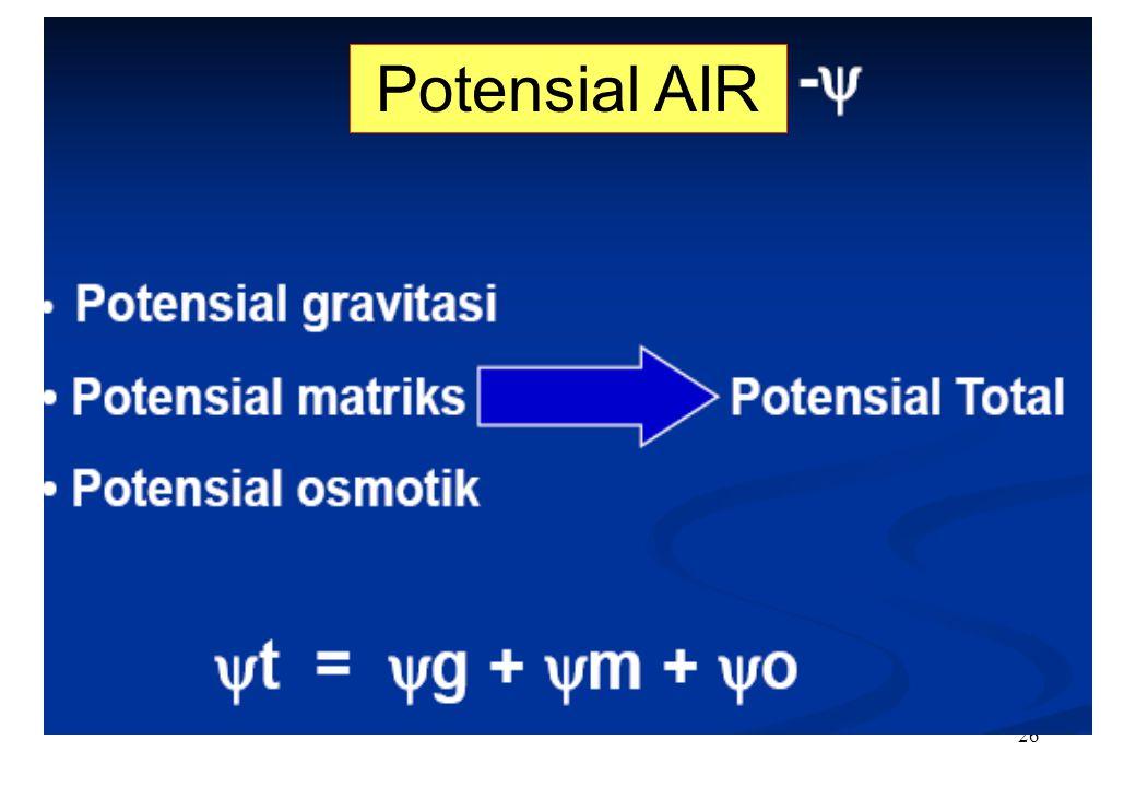 26 Potensial AIR