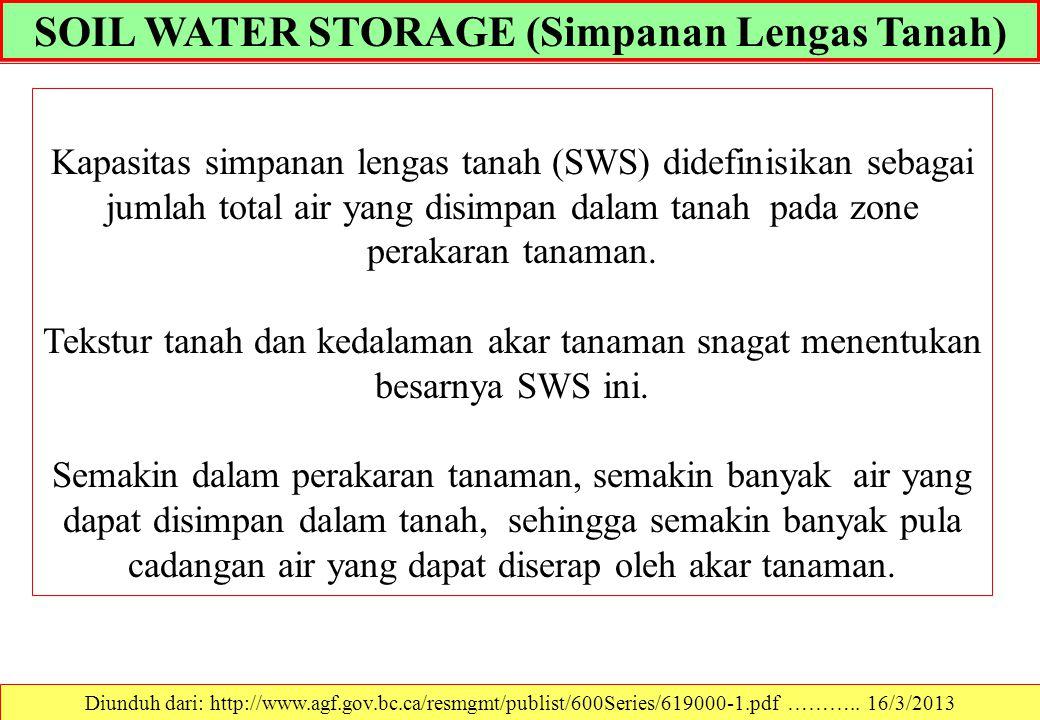 SOIL WATER STORAGE (Simpanan Lengas Tanah) Kapasitas simpanan lengas tanah (SWS) didefinisikan sebagai jumlah total air yang disimpan dalam tanah pada zone perakaran tanaman.
