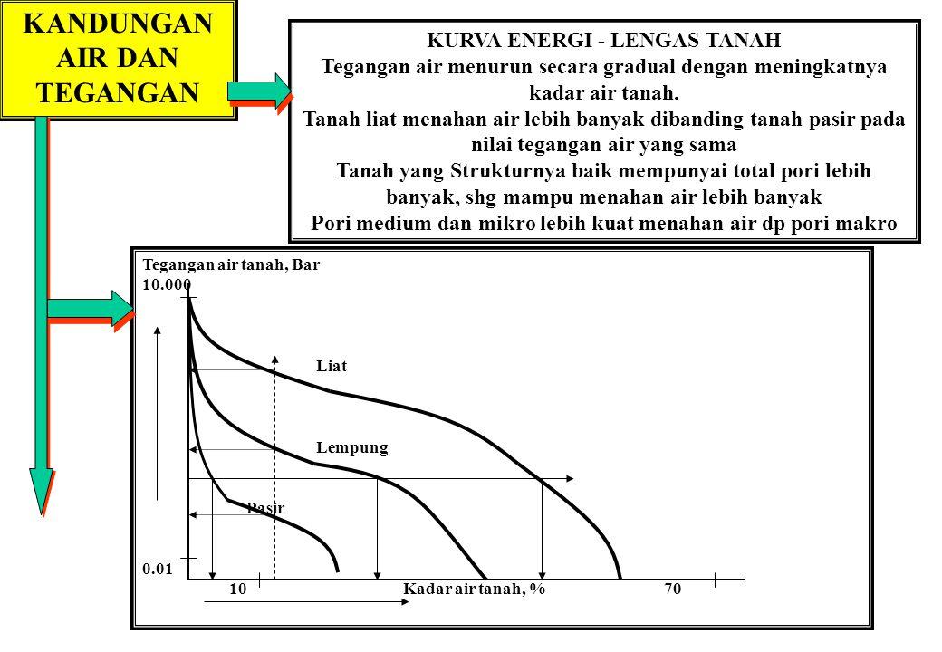 karakteristik air tanah pdf