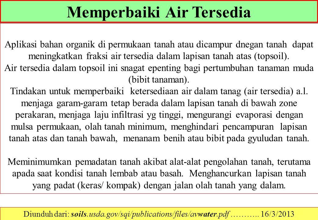 Memperbaiki Air Tersedia Diunduh dari: soils.usda.gov/sqi/publications/files/avwater.pdf ………..