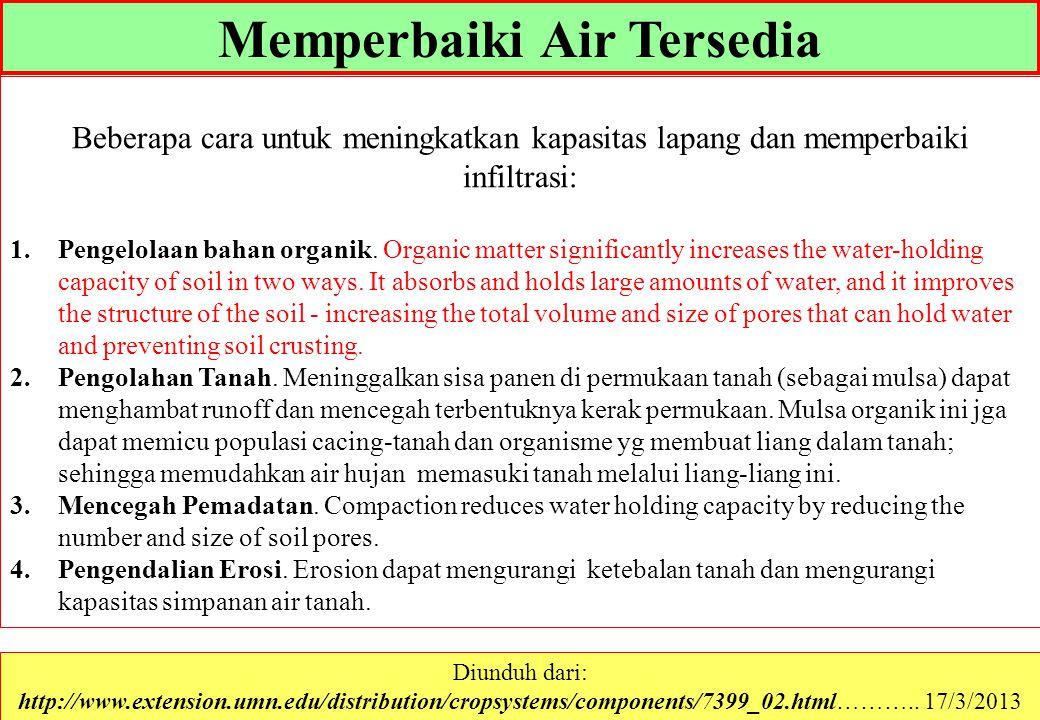 Memperbaiki Air Tersedia Diunduh dari: http://www.extension.umn.edu/distribution/cropsystems/components/7399_02.html………..
