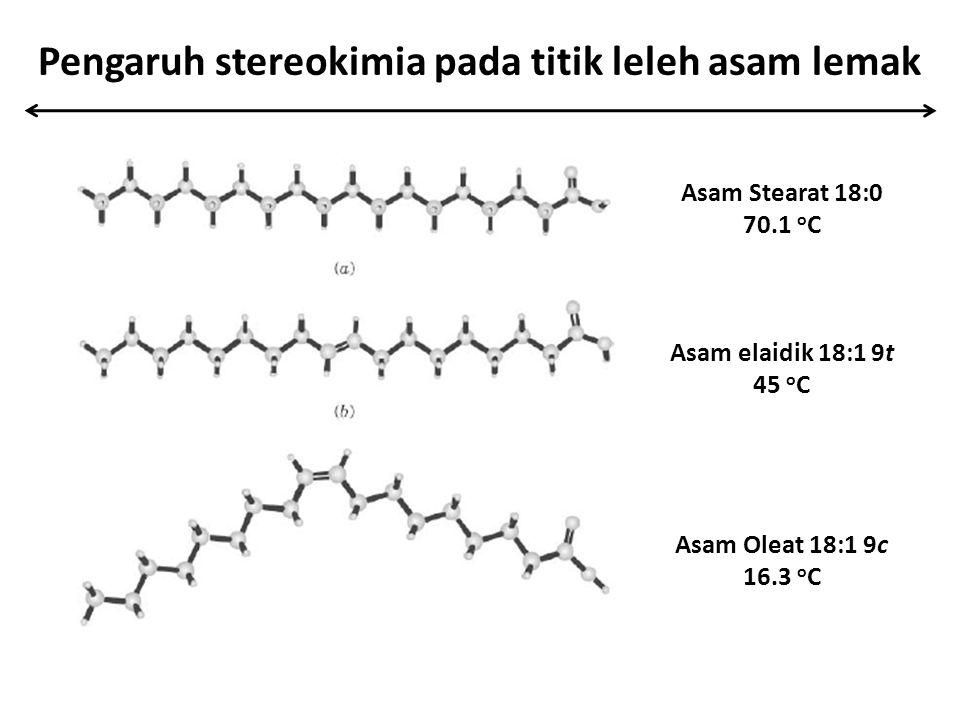 Pengaruh stereokimia pada titik leleh asam lemak Asam Stearat 18:0 70.1 o C Asam elaidik 18:1 9t 45 o C Asam Oleat 18:1 9c 16.3 o C