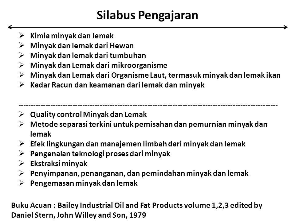 Silabus Pengajaran  Kimia minyak dan lemak  Minyak dan lemak dari Hewan  Minyak dan lemak dari tumbuhan  Minyak dan Lemak dari mikroorganisme  Mi