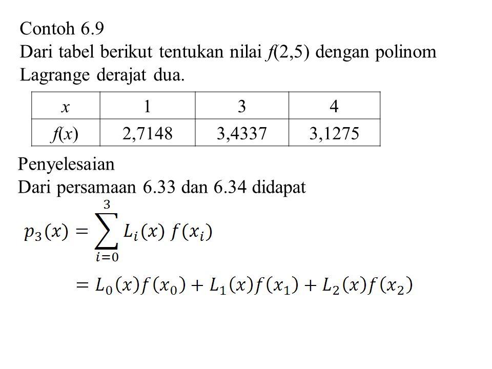 Penyelesaian Dari persamaan 6.33 dan 6.34 didapat x134 f(x)f(x)2,71483,43373,1275 Contoh 6.9 Dari tabel berikut tentukan nilai f(2,5) dengan polinom L