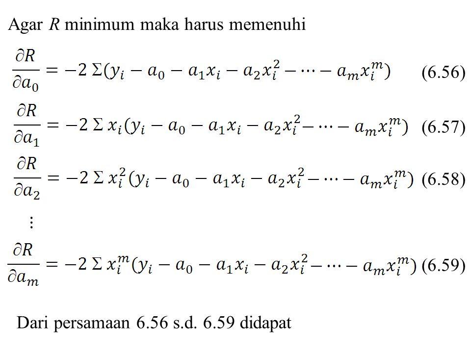Agar R minimum maka harus memenuhi (6.56) (6.57) (6.58) ⋮ (6.59) Dari persamaan 6.56 s.d. 6.59 didapat