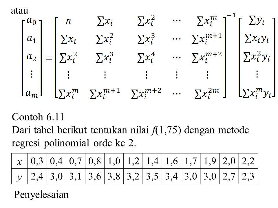 atau Contoh 6.11 Dari tabel berikut tentukan nilai f(1,75) dengan metode regresi polinomial orde ke 2. x 0,30,40,70,81,01,21,41,61,71,92,02,2 y 2,43,0