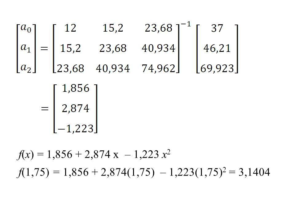 f(x) = 1,856 + 2,874 x – 1,223 x 2 f(1,75) = 1,856 + 2,874(1,75) – 1,223(1,75) 2 = 3,1404