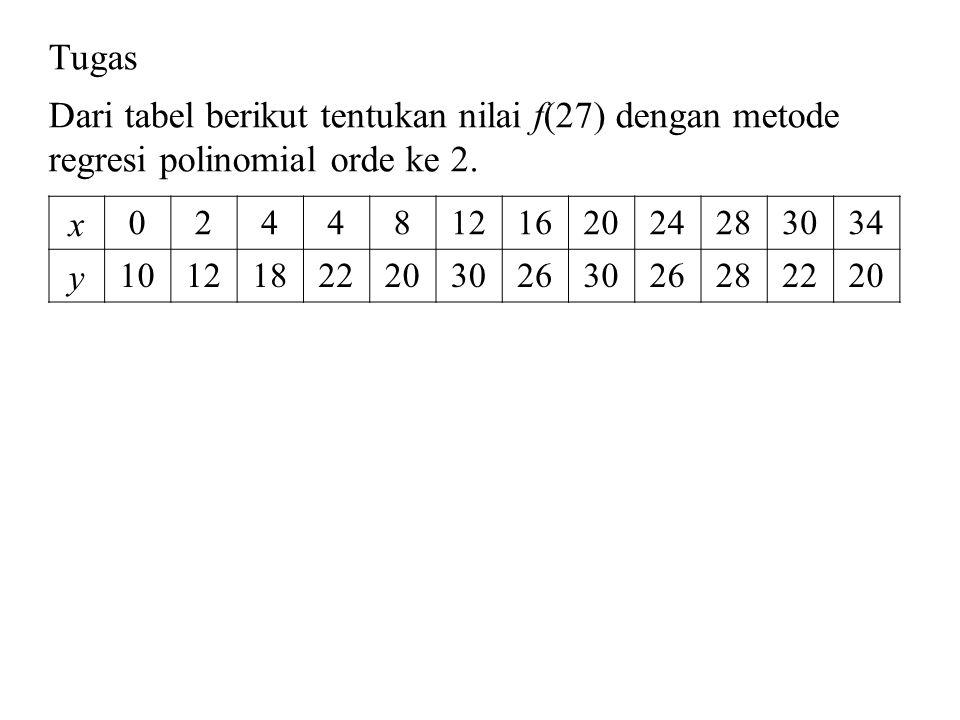 Tugas Dari tabel berikut tentukan nilai f(27) dengan metode regresi polinomial orde ke 2. x 0244812162024283034 y 101218222030263026282220
