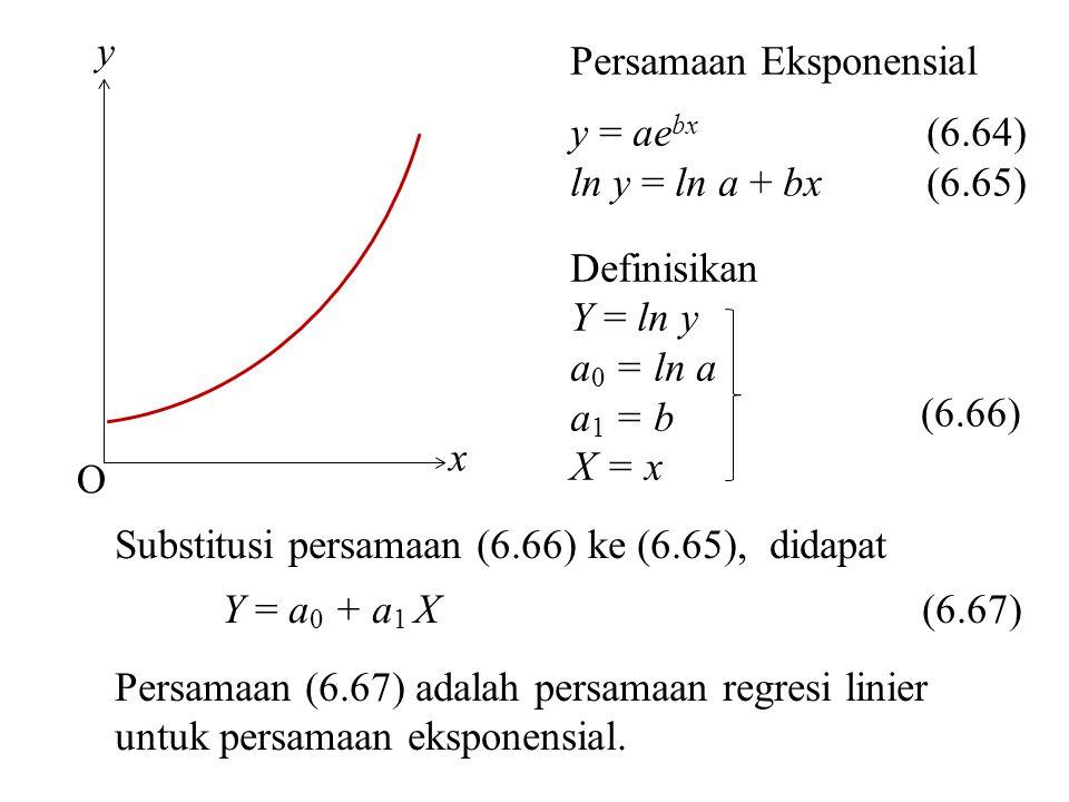 O x y Persamaan Eksponensial y = ae bx (6.64) ln y = ln a + bx (6.65) Definisikan Y = ln y a 0 = ln a a 1 = b X = x Substitusi persamaan (6.66) ke (6.
