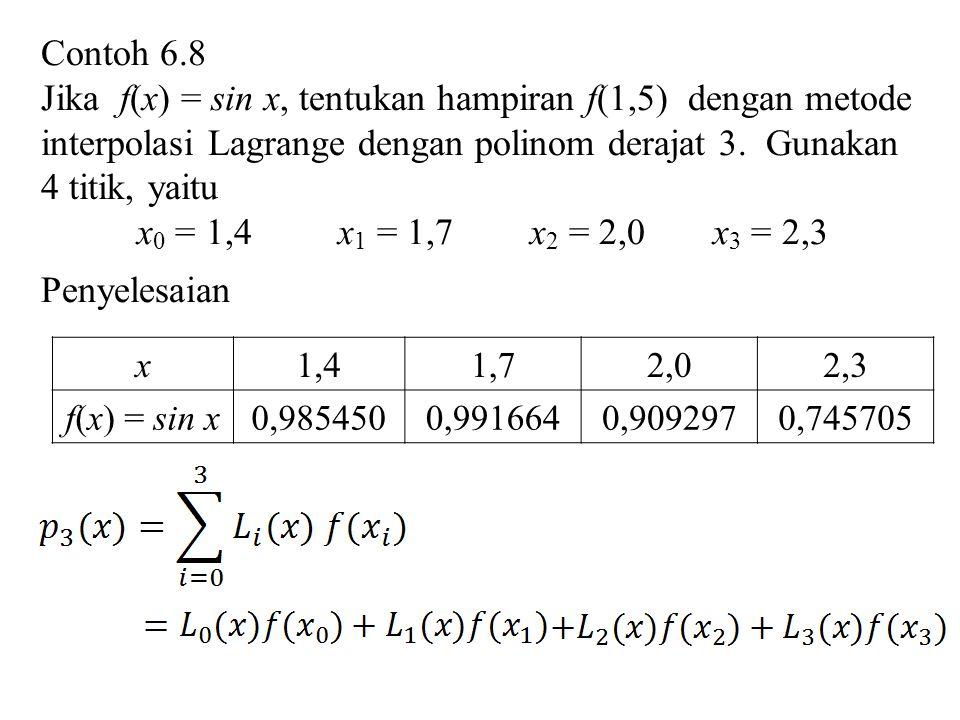 Contoh 6.8 Jika f(x) = sin x, tentukan hampiran f(1,5) dengan metode interpolasi Lagrange dengan polinom derajat 3. Gunakan 4 titik, yaitu x 0 = 1,4 x