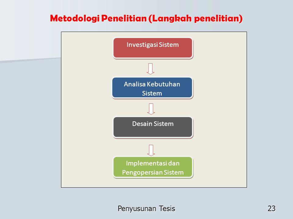 Metodologi Penelitian (Langkah penelitian) Penyusunan Tesis23 Analisa Kebutuhan Sistem Desain Sistem Implementasi dan Pengopersian Sistem Investigasi Sistem