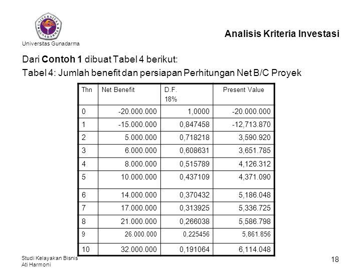 Universitas Gunadarma Studi Kelayakan Bisnis Ati Harmoni 18 Analisis Kriteria Investasi Dari Contoh 1 dibuat Tabel 4 berikut: Tabel 4: Jumlah benefit