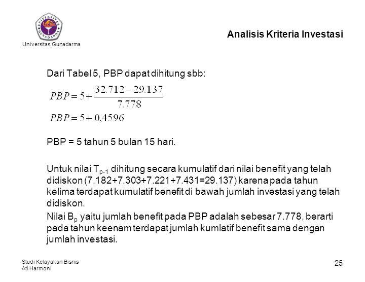 Universitas Gunadarma Studi Kelayakan Bisnis Ati Harmoni 25 Analisis Kriteria Investasi Dari Tabel 5, PBP dapat dihitung sbb: PBP = 5 tahun 5 bulan 15