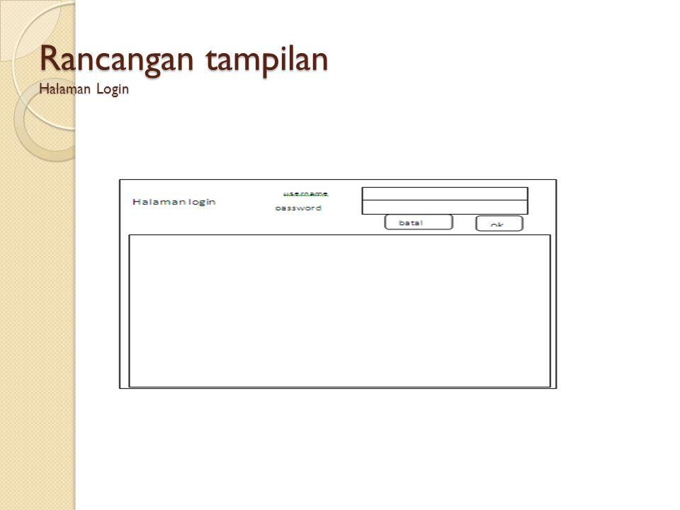 Rancangan tampilan Halaman Login