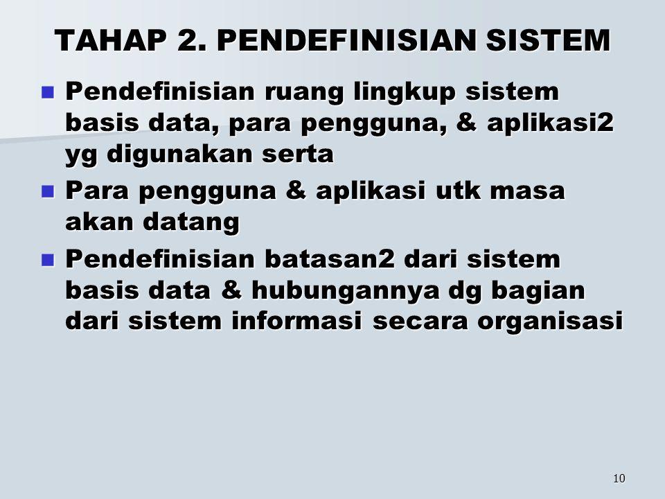 10 TAHAP 2. PENDEFINISIAN SISTEM Pendefinisian ruang lingkup sistem basis data, para pengguna, & aplikasi2 yg digunakan serta Pendefinisian ruang ling